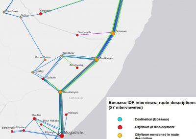Bosaaso Routes
