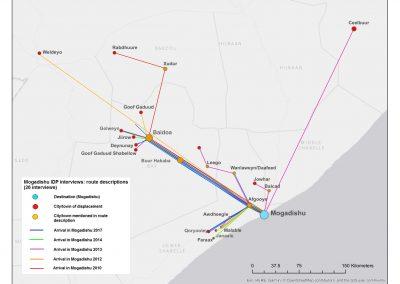 Mogadishu Routes